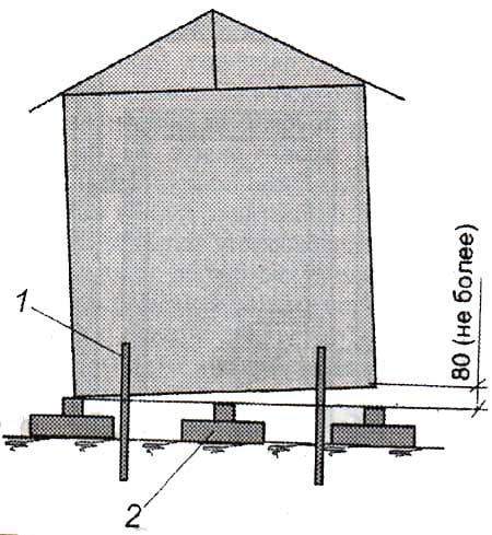 Схема поднятия дома