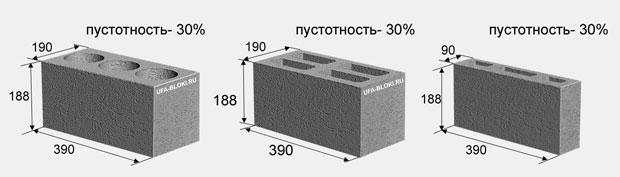 Размеры блоков с пустотностью 30%