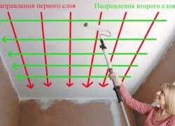 Направления окрашивания водоэмульсионной краской в два слоя