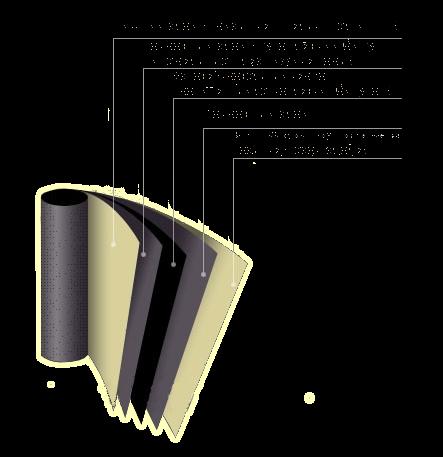 Схема по слоям